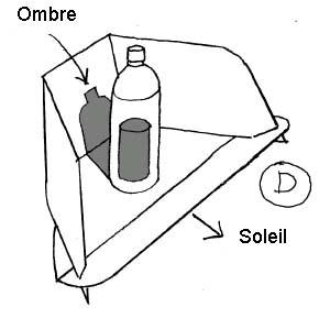 Pasteurisateur Solaire