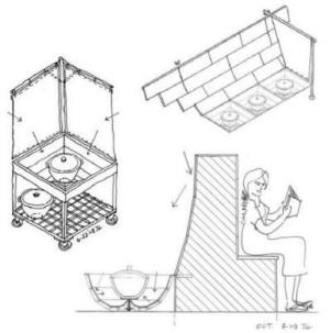 Clockwise (from left): a raised cart with integrated solar cooker and two additional reflectors; a series of thee solar cookers receive additional sunlight from a 'one-sided' CPC reflector built into the side of a building and an additional reflector at one end; an outdoor bench seat with built in 'one-sided CPC reflector on the reverse side for additional cooking power